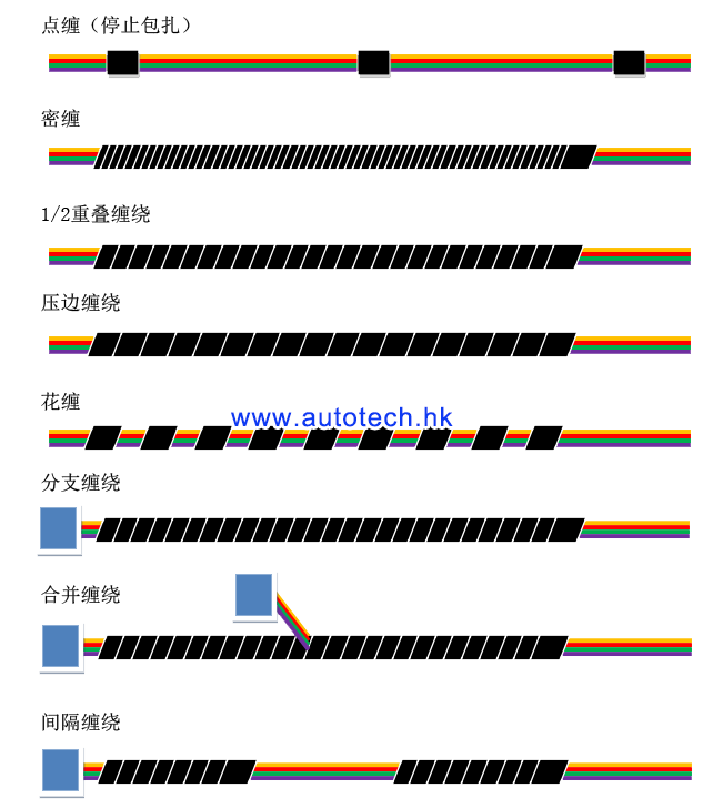 胶带缠绕机AT-101